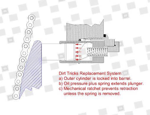 Intinzator mecanic lant distributie KTM, Husqvarna, Husaberg 4 timpi